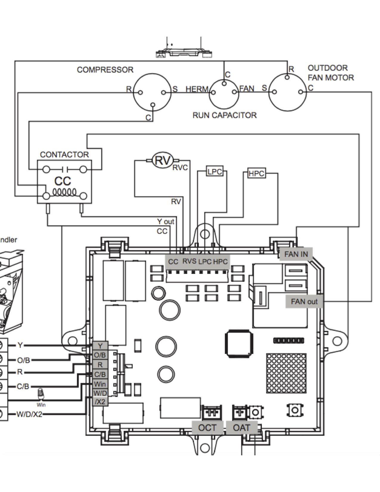 Miele Wkb120 Washing Machine Manual