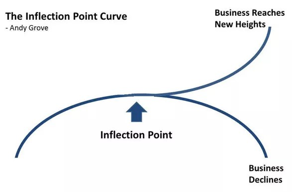 #TMRE Debrief: Market Research At A Critical Inflection Point | GreenBook