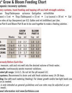Earth juice hi brix grow and bloom feeding chart also rh greenbookpages