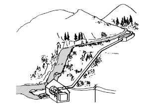 Hydroelectric Generator Diagram How Hydroelectric Power