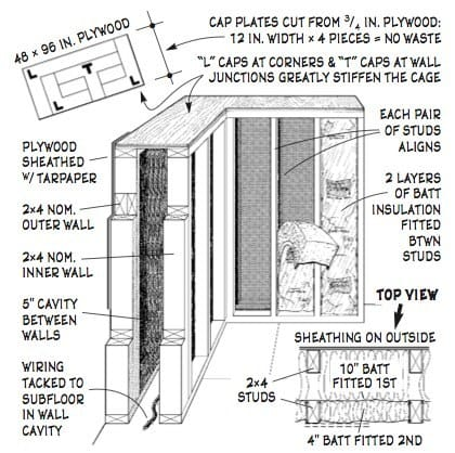 insulation cage