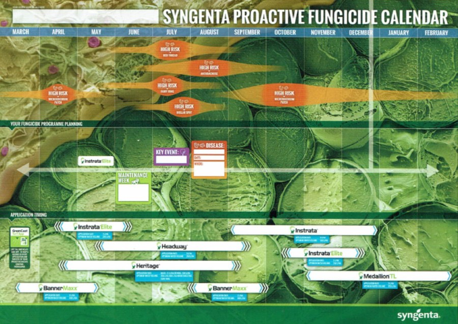 Fungicide planning wall poster