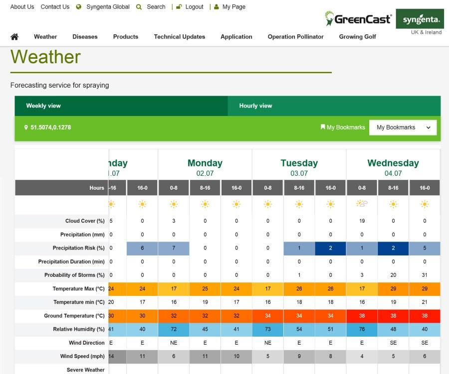 GreenCast - June 2018