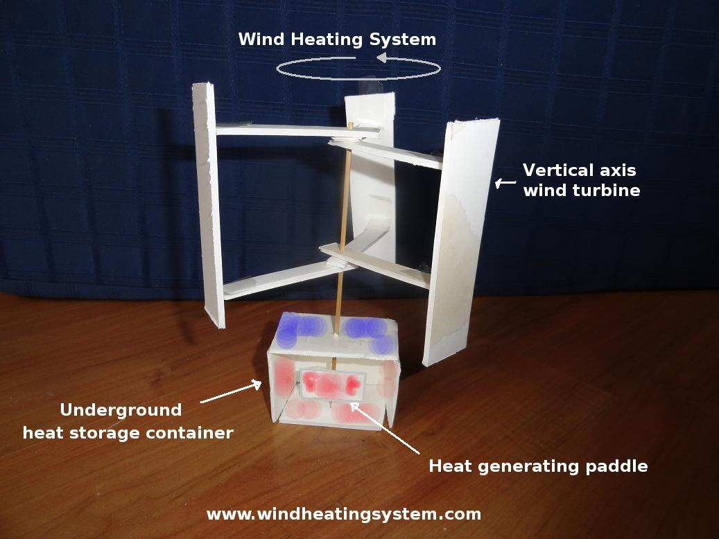 Building A Wind Heating System