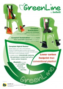 Cereplast in bicycle carriers