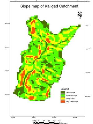 Slope map of Kaligad catchment