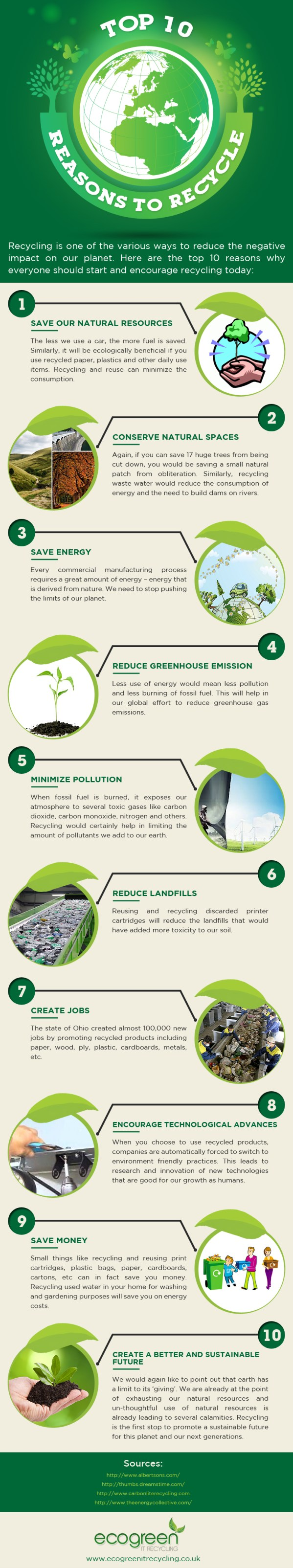 Top 10 Reasons to Recycle