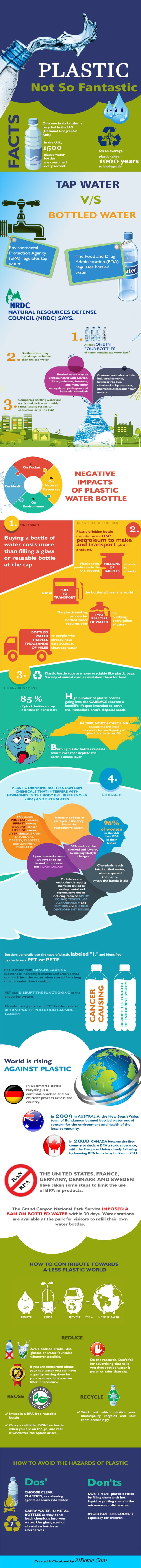 Infographic_hazards of plastic