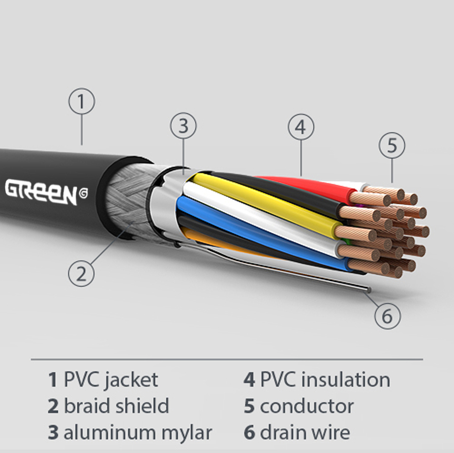 medium resolution of internal wiring of electronic equipment and appliances tags may indicate the following 600v peak for electronic use only materials standard