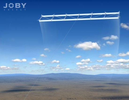 airborne turbines1