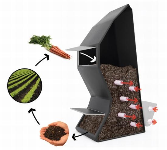 comploo composting shelter7