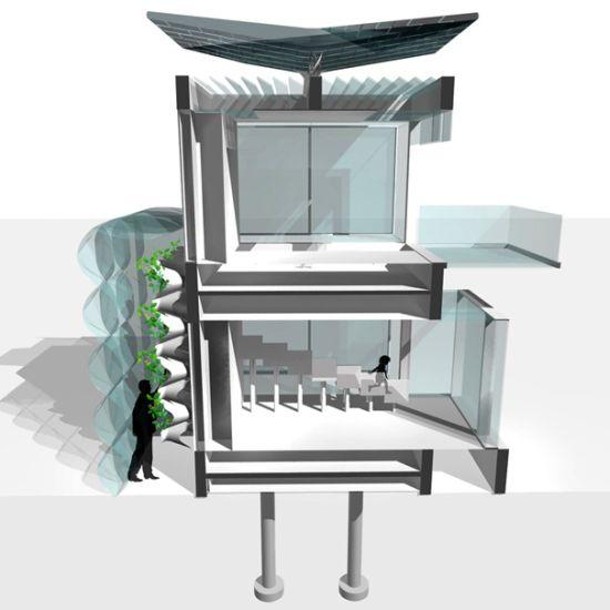 future living house 2