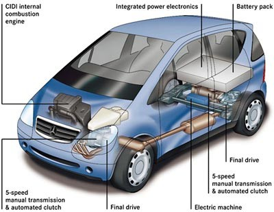 hybrid concept vehicle