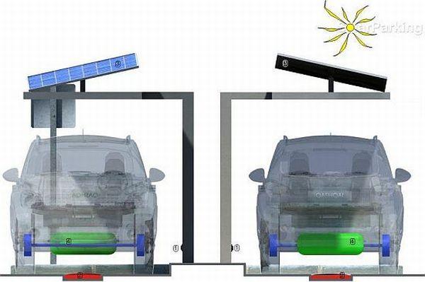 Nejur Andrei's solar parking