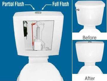 power flush valve