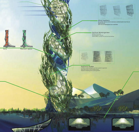 proposed acupuncture tower to flaunt bio fuel prod