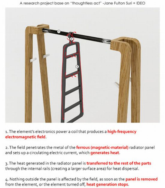 radiator rack3