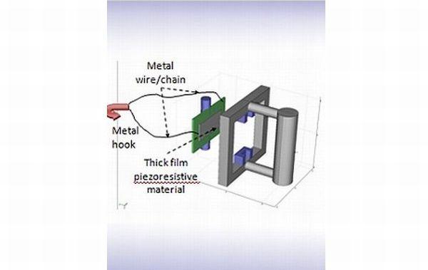 Serial In-vivo Transducer (SIT)