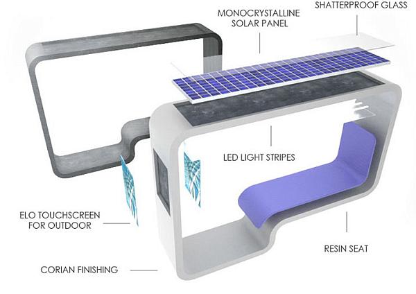Solar-Powered Info-point