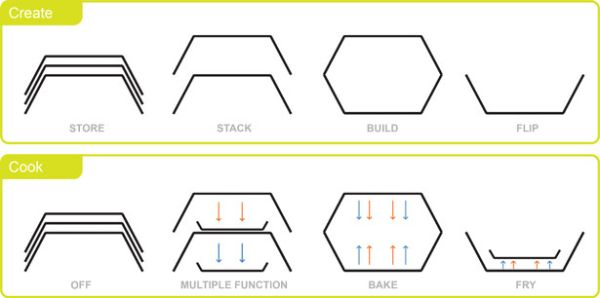 Totem Modular Cooking System by Nick Morris