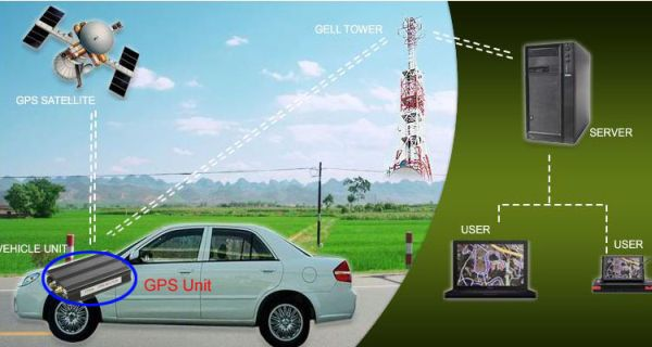 Vehicle monitoring systems