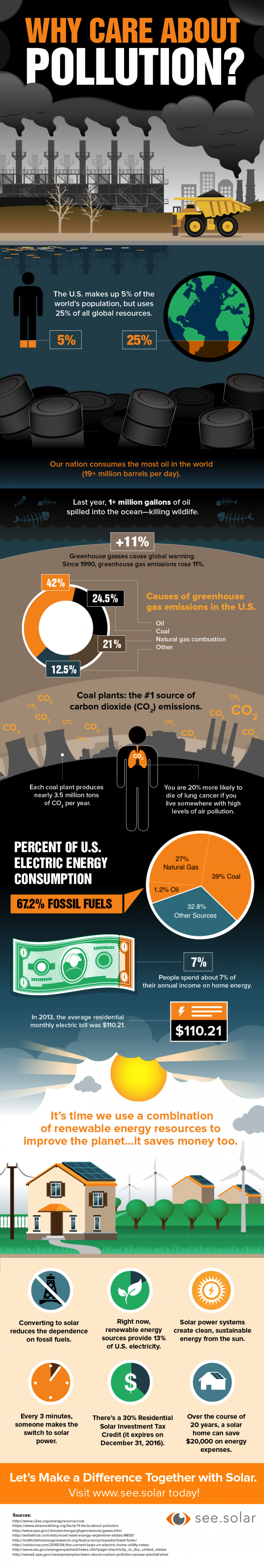Final Solar Infographic