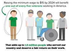 5 veterans would benefit.jpg