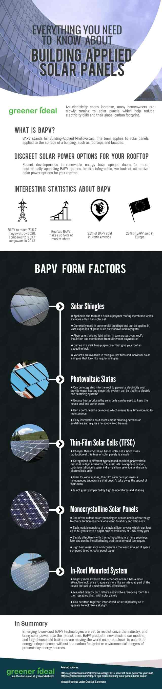Everything-You-Need-to-Know-About-Building-Applied-Solar-Panels.jpg?resize=640,2708&ssl=1