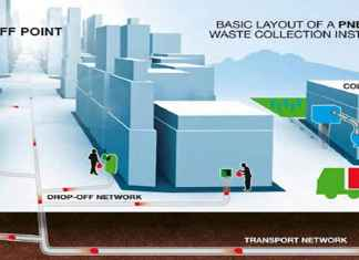 Pneumatic waste collection