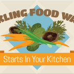 Tackling Food Waste Starts in Your Kitchen [Infographic]