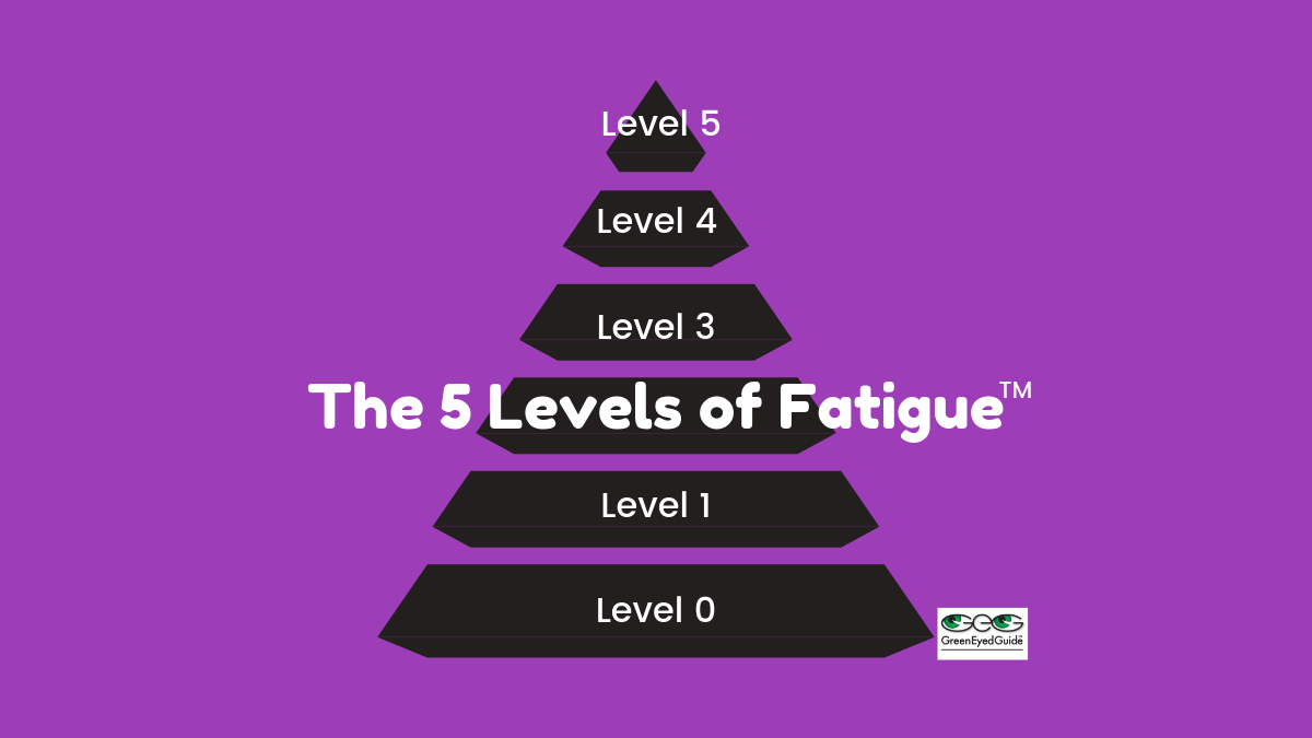 5 levels of fatigue pyramid