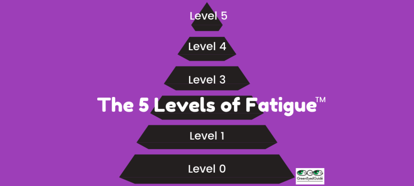 How to find the best energy drink using the 5 Levels of Fatigue
