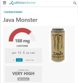 CaffeineInformer.com