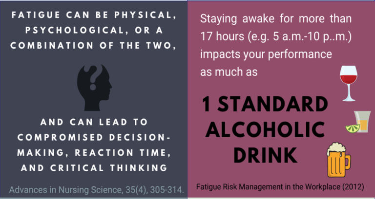 working 17 hours straight is as bad as being one drink deep at work
