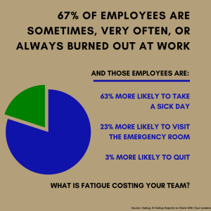 How a Fatigue Management Workshop Helps Employees