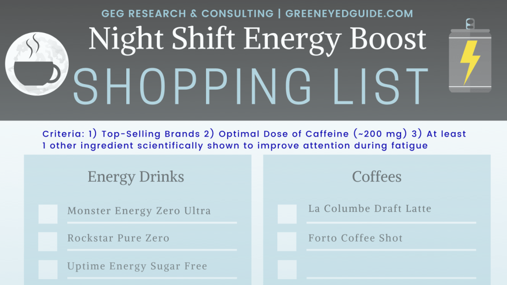 Energy Boosting Beverage Downloadable Shopping List
