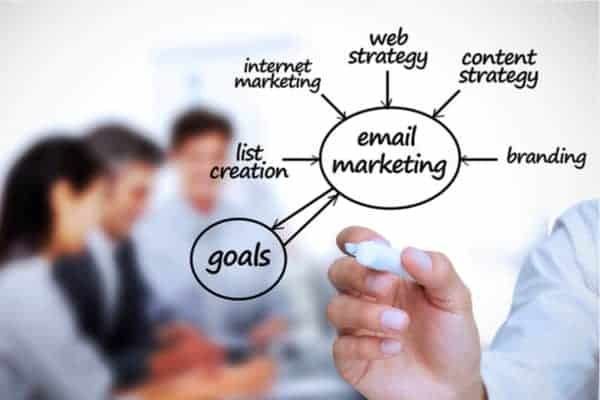 Why your business should take advantage of Email Marketing