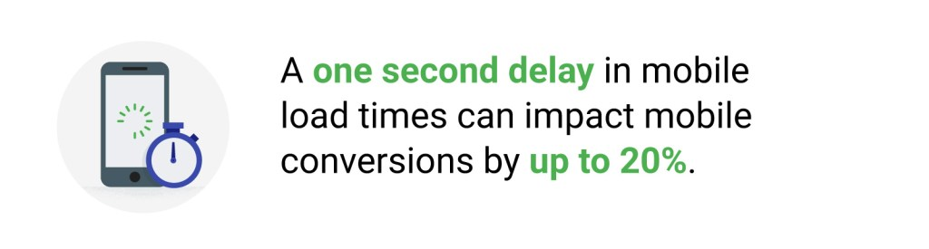 one second delay in mobile load times