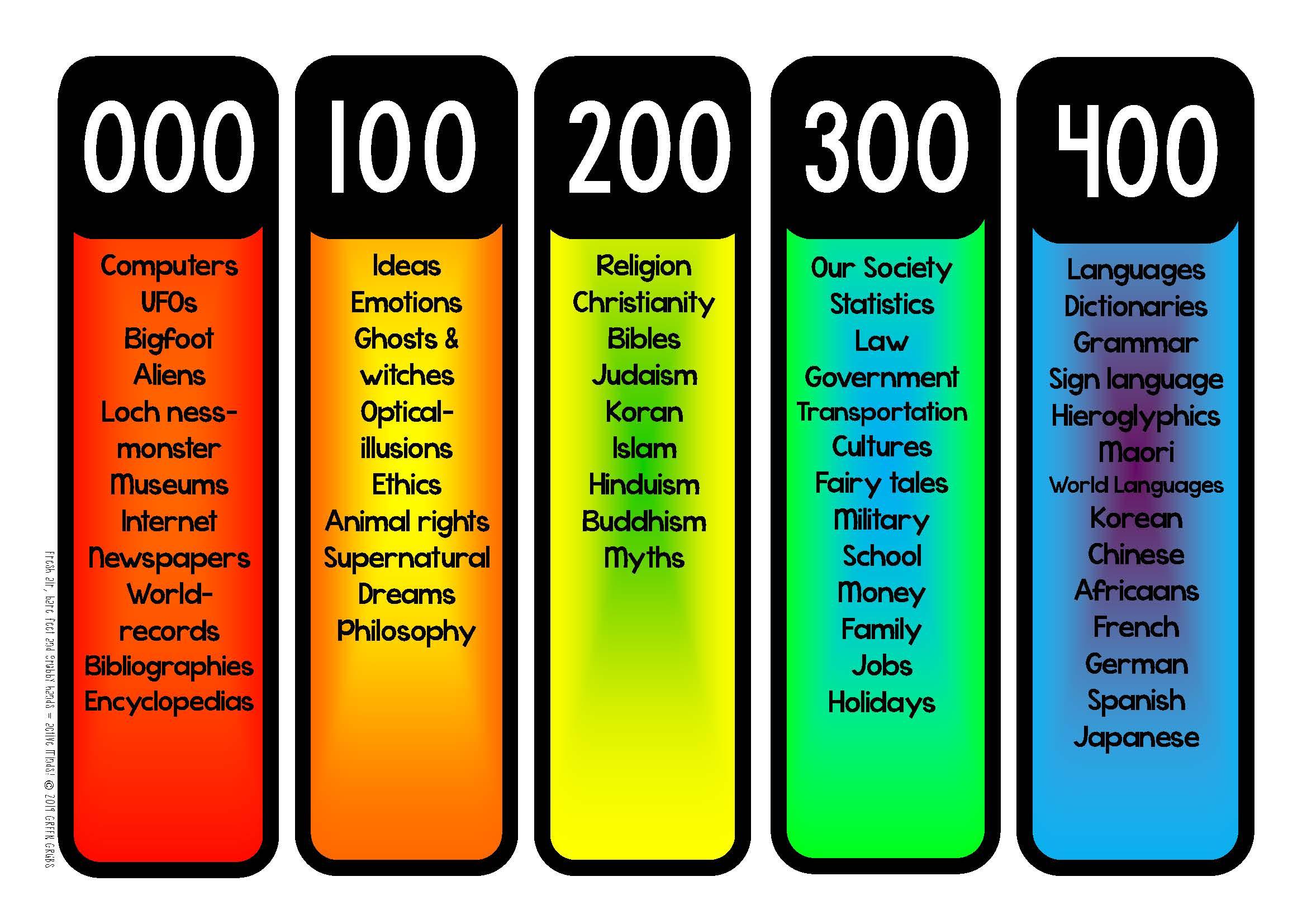Nz Dewey Decimal System Amp Library Vocabulary Labels Maori