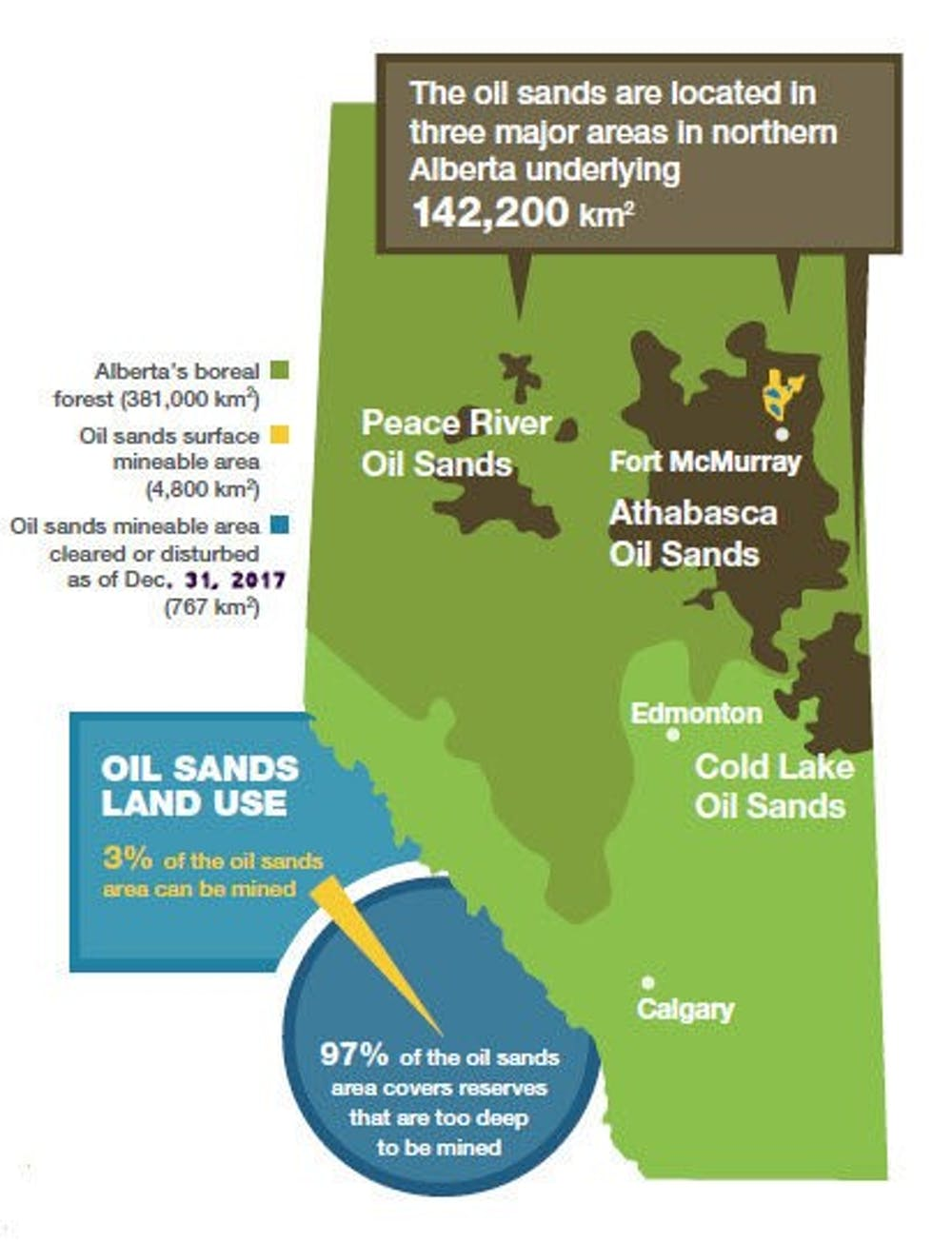 Oil sands deposits in Alberta. Government of Alberta