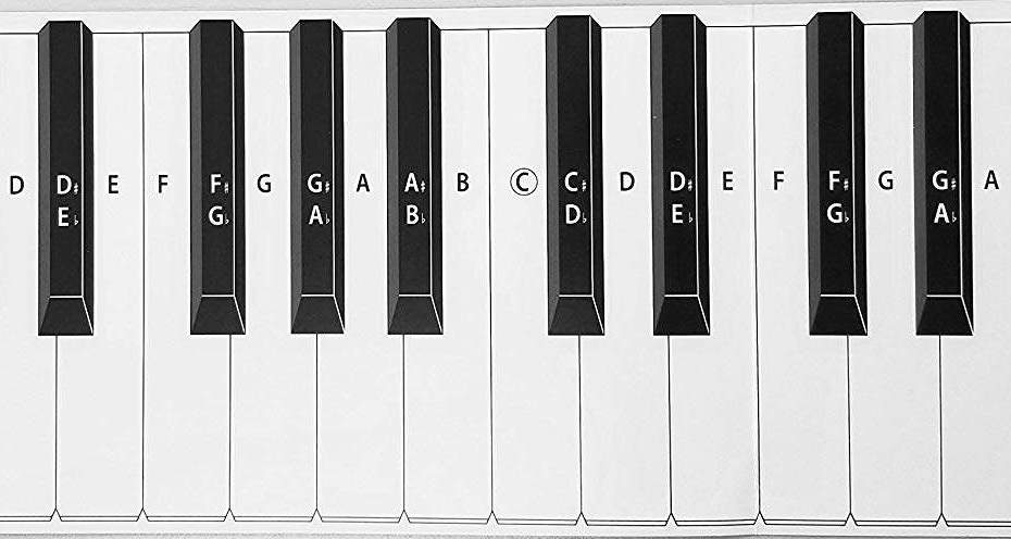 keyboard image with note names.
