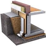 Как утеплить фундамент снаружи - GreenhouseBay.ru
