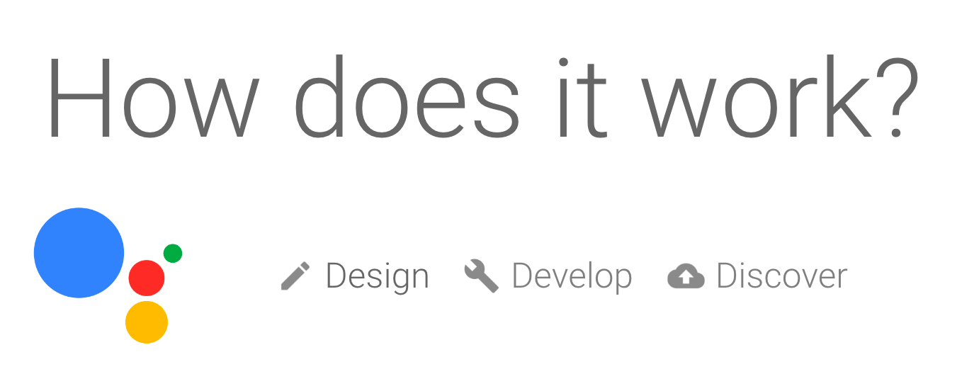 Building Conversational Experiences With Actions On Google