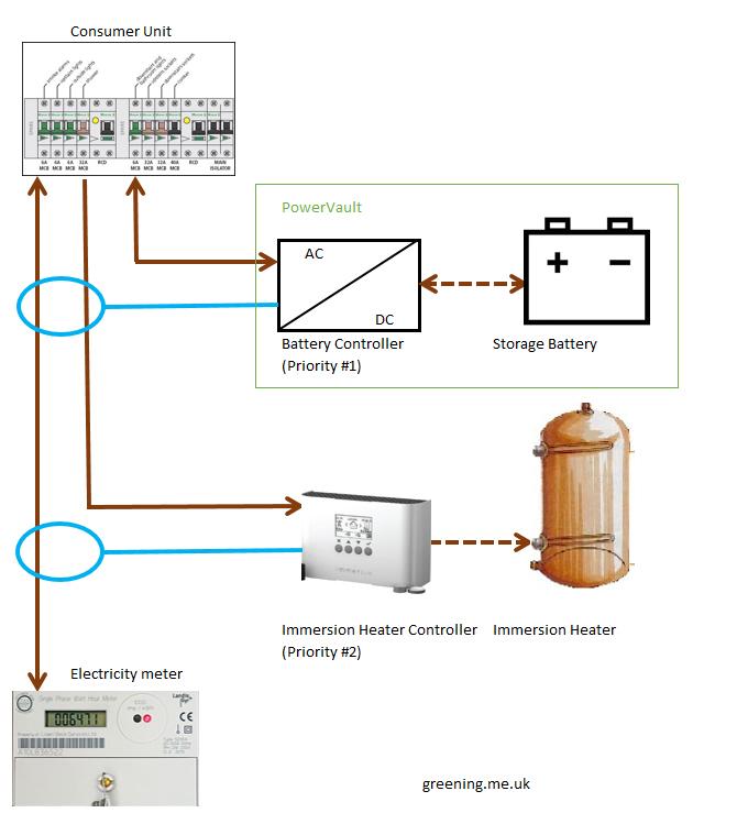 ibanez rg370 wiring diagram 2005 chevy cobalt install rg www toyskids co silvertone emerson diagrams 5 way switch