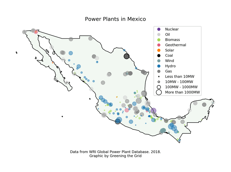 Greening the Grid: Mexico — Greening the Grid