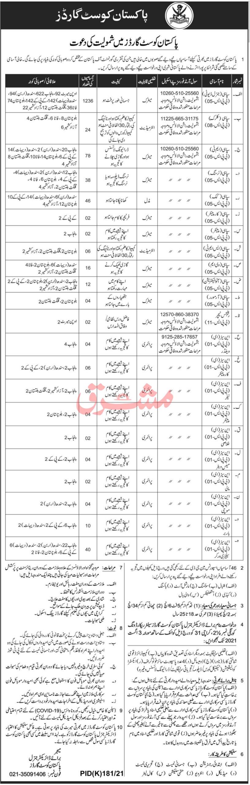 Pakistan Coast Guard Jobs 2021