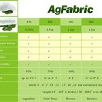 Agfabric-055-Oz-7×250-Lightweight-Garden-FabricRow-CoverFloating-Row-Crop-CoverPlant-Protection-Blanket-0-0