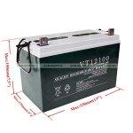 ECO-WORTHY-200-Watt-2pcs-100-Watt-12V-Solar-Panel-Kit-100AH-AGM-Battery20A-Controller-Charge-Controller-1000W-Off-Grid-Power-Inverter-0-1