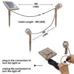 HEX-30X-Twin-Solar-Spotlight-Warm-White-LED-for-Outdoor-Garden-Yard-Landscape-Downlight-0-1
