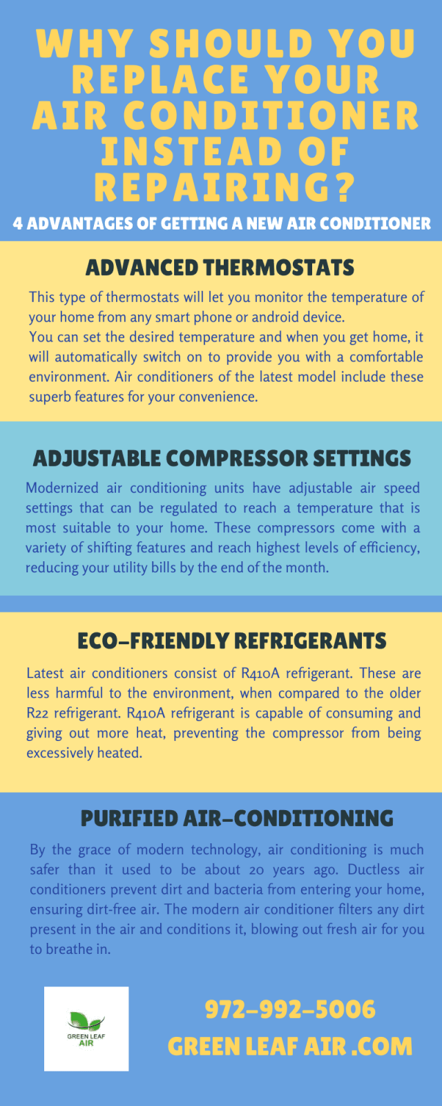 Why Should You Replace Your Air Conditioner Instead Of Repairing
